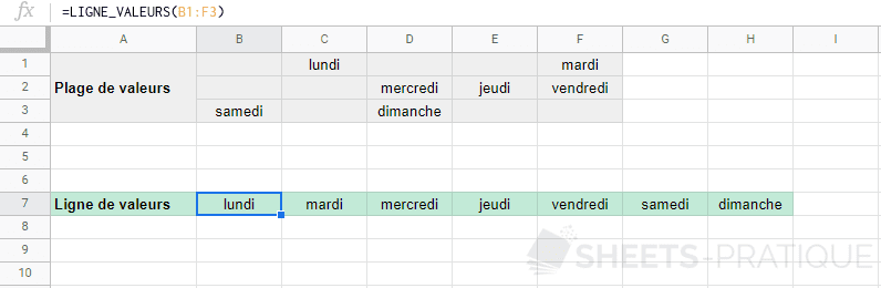 google sheets fonction ligne valeurs