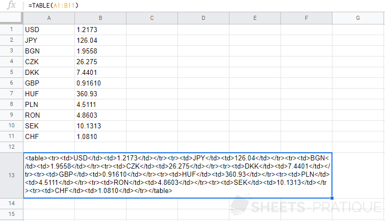 google sheets fonction table html