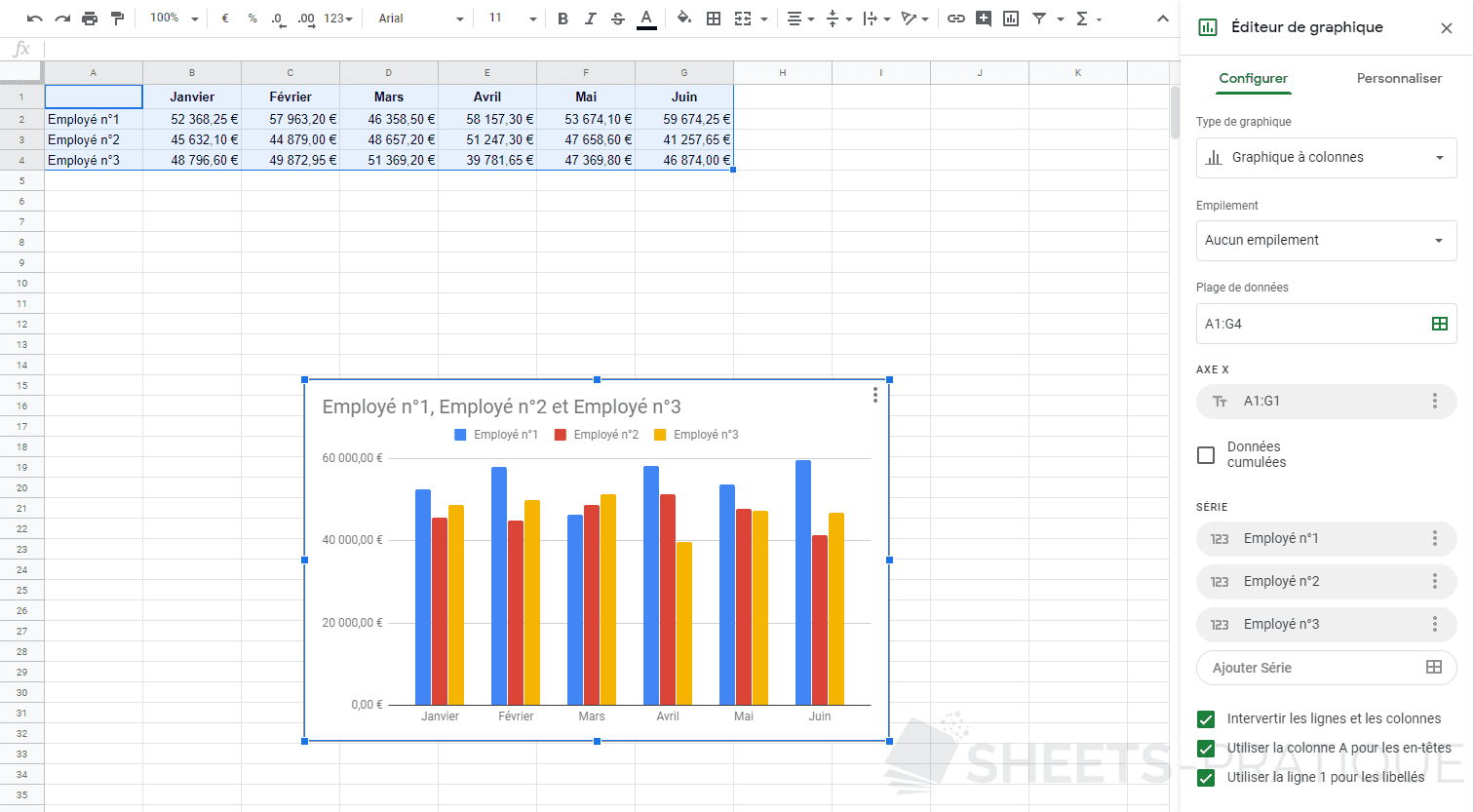google sheets insertion graphique png graphiques