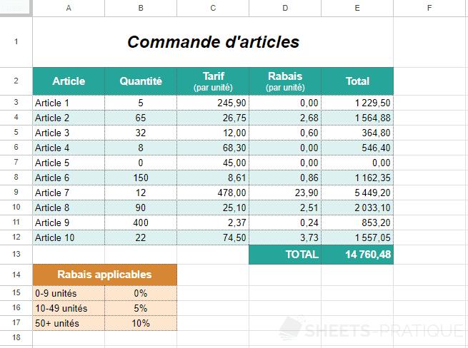 google sheets exercice commande articles operateurs comparaison