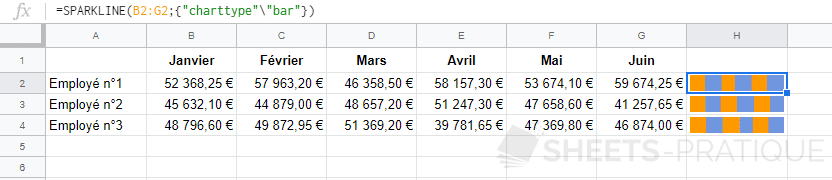 google-sheets-graphique-sparkline-bar - sparkline