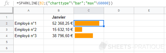 google sheets graphique sparkline barre