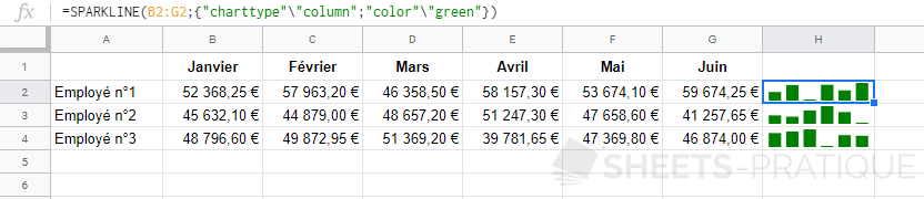 google-sheets-graphique-sparkline-column-green - sparkline