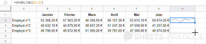 google sheets graphique sparkline recopie