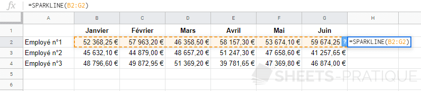 google sheets insertion graphique sparkline
