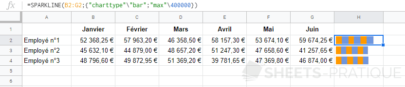 google sheets sparkline bar max