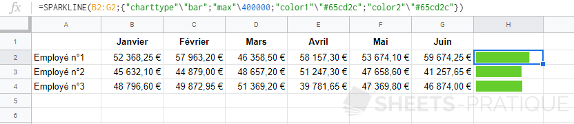 google sheets sparkline bar somme