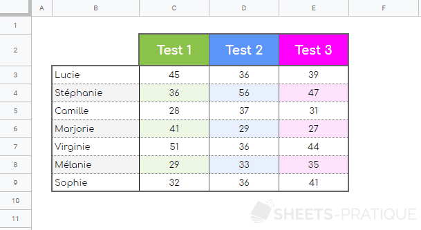 google sheets exercice 2 resultat tableaux