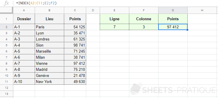 google sheets fonction index points