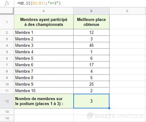 google-sheets-fonction-nb-si-podium - nb-si