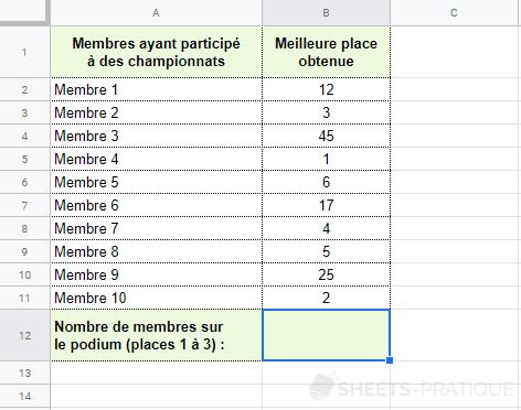 google-sheets-fonction-nb-si - nb-si