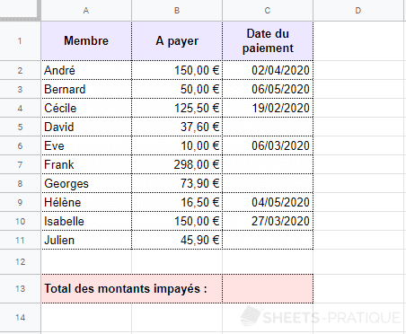 google sheets total impayes somme si