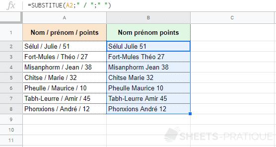google sheets fonction substitue recopie