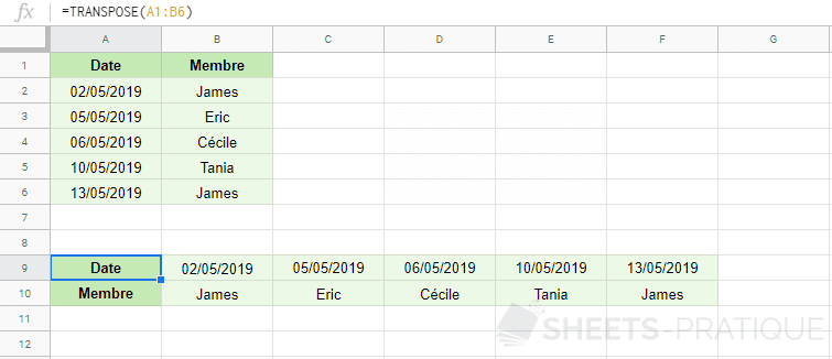 google sheets fonction transpose