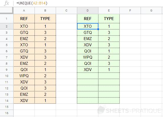google-sheets-fonction-unique-lignes-tableau - unique