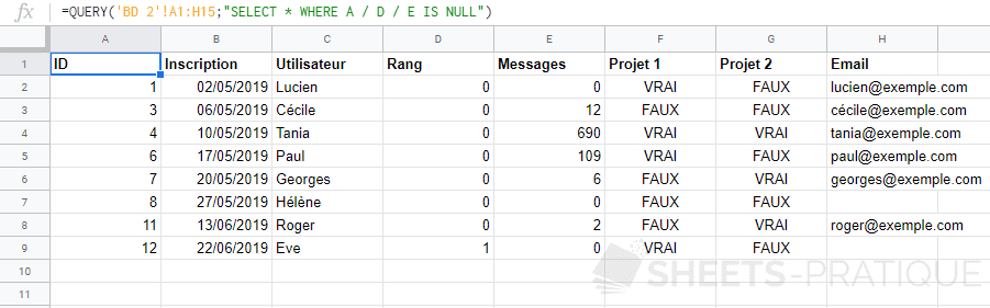 google sheets fonction query select division zero null complements
