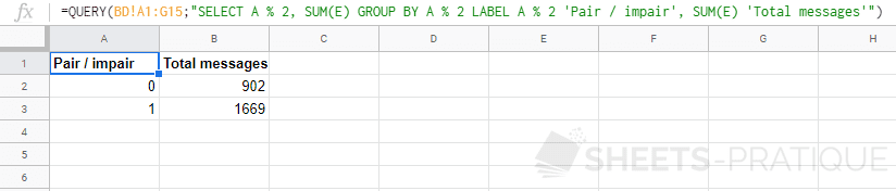 google sheets fonction query label sum modulo group